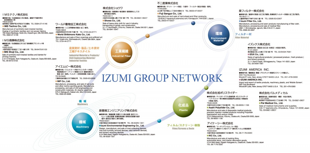 IZUMI GROUP